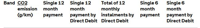 metode-de-plata-road-tax-dupa-data-de-1-martie-2001-1