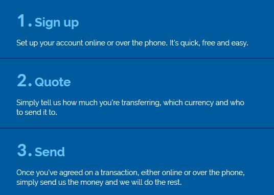 transfer bani xe simplu de trimis bani